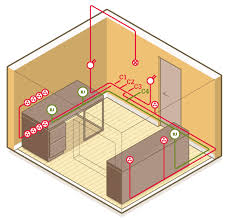 schema electrique chambre tout savoir sur le circuit électrique dans le bureau la chambre