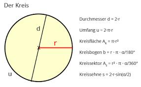 fläche kreis formel kreis berechnen matheretter