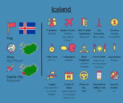 International Code Flags Iceland U2014 Travelling Tom A Uk Travel Blog