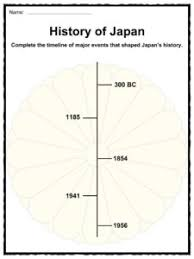 japan facts worksheets history culture u0026 geography for kids
