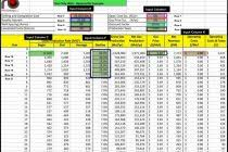 Discounted Flow Analysis Excel Template Project Management Dashboard Excel Template Free