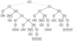html design graph 19 graphs networks and trees the tei guidelines