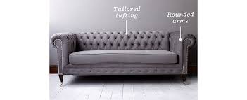 Chesterfield Sofa Usa Guide To The Chesterfield Sofa