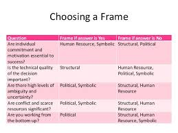 bolman and deal four frames four frame model reframing organisations