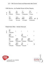 Wildfire Chords Easy by Spy Doors Chords U0026 4 16