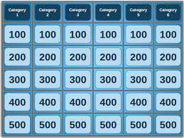 15 jeopardy powerpoint templates u2013 free sample example format