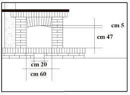 camino misure caminetto per sala o cucina inizio costruzione 2