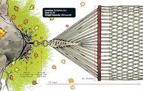 how to hang a hammock u2013 tips on hanging a hammock