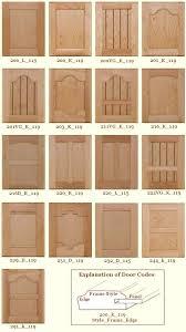 flat panel kitchen cabinet doors cabinet doors and refacing supplies 200 series flat panel doors
