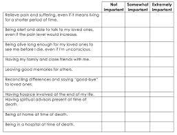 eldercare specialists u0027 advance care planning toolkit u2013 eldercare