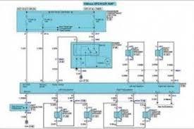 2005 hyundai sonata wiring diagram hyundai wiring diagrams free