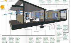 efficient small house plans efficient small homes efficient and attractive small