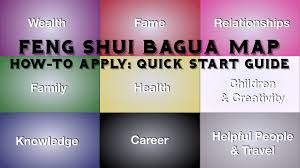 feng shui guide how to apply the feng shui bagua map quick u0026 easy with