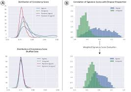 fastproject a tool for low dimensional analysis of single cell