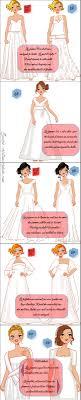 comment choisir sa robe de mariã e les 25 meilleures idées de la catégorie robes de mariée sur