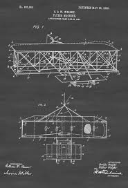 wright brothers airplane patent vintage aviation art airplane