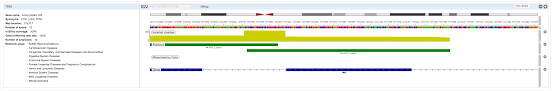 ion ampliseq on demand panels for targeted sequencing thermo