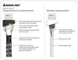 iogear gpul02 charge u0026 sync pro 6 5 ft 2m usb to lightning