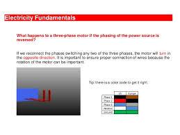 engineering plant facilities 02 electricity fundamentals