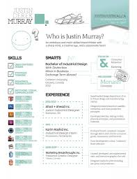 Best Resume Ever Seen by Industrial Ux Cv Example 5 Ux Sd Cx Hci U0026 Innovation