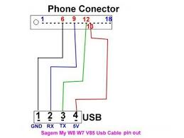 gsm dr mobile sagem w8 usb cable pin out