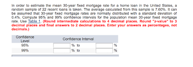Estimate Mortgage Rate by In Order To Estimate The 30 Year Fixed Mortga Chegg Com