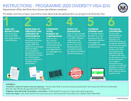 travel state images Instructions for the 2020 diversity immigrant visa program dv jpg