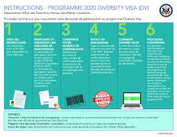 Instructions for the 2020 diversity immigrant visa program dv