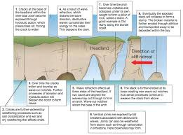 coasts of erosion and coast of deposition the british geographer