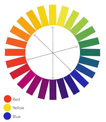 color pairing tool color palette wheel giftsforsubs