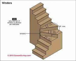 Stair Definition Winding Or Turned Stairways Guide To Stair Winders U0026 Angled