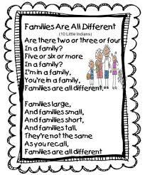 best 25 family preschool themes ideas on activities