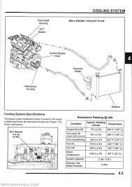 2009 polaris sportsman xp 850 atv service manual