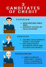 trans union credit bureau candidates of credit 3 credit bureaus