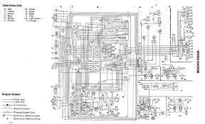 wiring diagram symbols aviation free download car aircraft harness