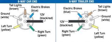 wiring diagram 6 pin u2013 readingrat net