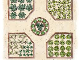 English Garden Layout by How To Grow And Get Rid Of Mushrooms In The Yard Southern Living