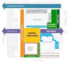 framework design glendale city council unanimously approves central park framework