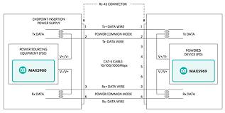 power over ethernet lighting using power over ethernet lower led lighting costs digikey