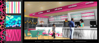 Ice Cream Shop Floor Plan A Look At The Future Of The Ice Cream Parlor Think George U0026 Jane