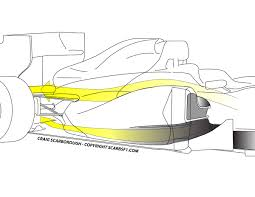 mclaren f1 drawing mclaren mp4 26 u2013 u201cl u201d shaped sidepods scarbsf1 u0027s blog