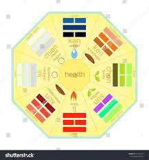 chinese feng shui bagua square yellow stock vector 510254191