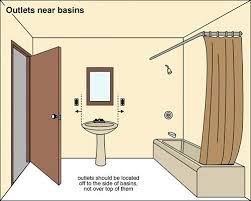 carsondunlop 0619jpg for the home pinterest bathroom vanity