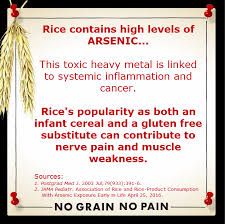 the dangers of eating rice on a gluten free diet gluten free society