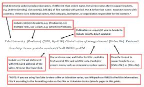 apa format movie titles how to cite a movie using apa format granitestateartsmarket com