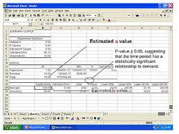 Demand Forecasting Excel Template by Single Regression Approaches To Forecasting A Tutorial Scm