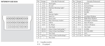96 civic a c compressor wiring questions u2013 honda tech
