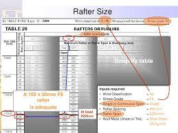 rafter spacing using span tables as1684 2