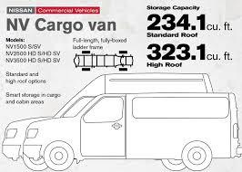 nissan cargo van 2012 2012 nissan cargo van engine diagram and wiring diagram