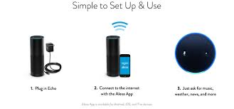 black friday amazon echop certified refurbished amazon echo always ready connected and fast